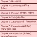 Download Full English Grammar Sikhe 0.0.5 APK Unbegrenzt Gems