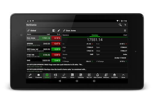 NetDania Stock amp Forex Trader 3.4.6 screenshots 14