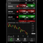 Download Full NetDania Stock & Forex Trader 3.4.6 APK APK Mod