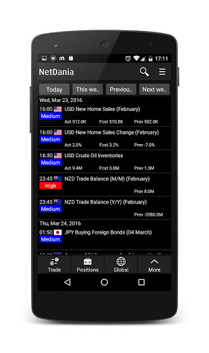 NetDania Stock amp Forex Trader 3.4.6 screenshots 5