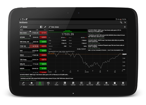NetDania Stock amp Forex Trader 3.4.6 screenshots 9
