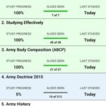 Download PROmote – Army Study Guide APK Unbegrenztes Geld