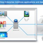 Download Full Splashtop Enterprise APK Mod APK