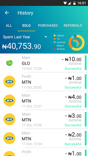 TopUp Africa screenshots 6