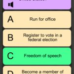 Free Download US Citizenship Test 2018 Audio 1.6 APK Unlimited Cash