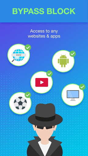 Surf VPN Private Internet Access amp IP Changer screenshots 1