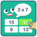 Download Full Multiplication Tables – Free Math Game 1.9.79 APK MOD Unlimited Gems